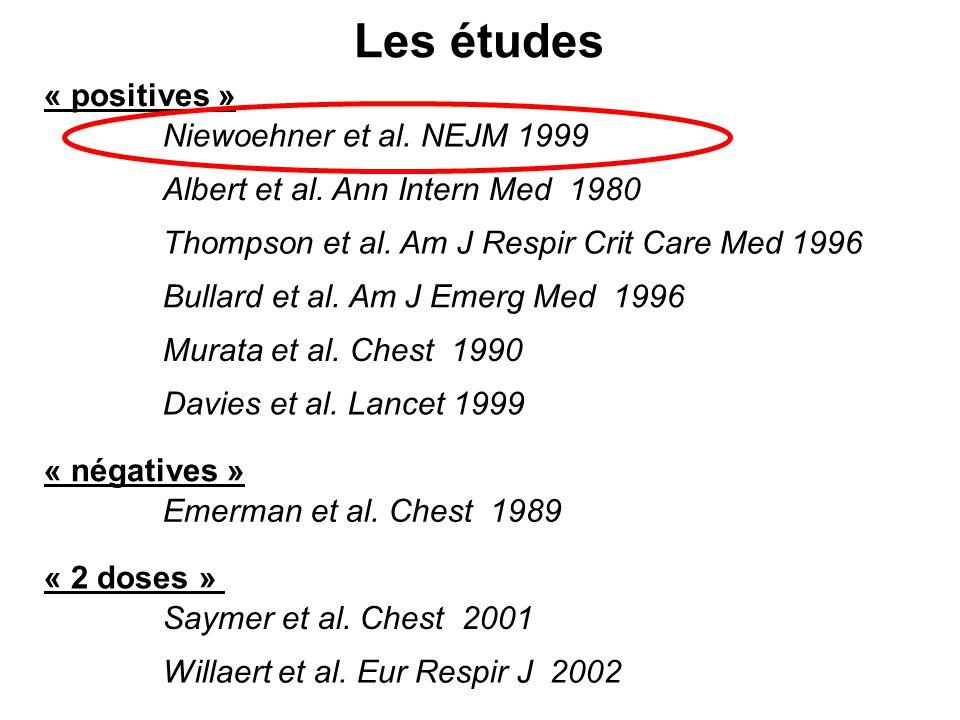 Niewoehner et al. NEJM 1999 Albert et al. Ann Intern Med 1980 Thompson et al. Am J Respir Crit Care Med 1996 Bullard et al. Am J Emerg Med 1996 Murata