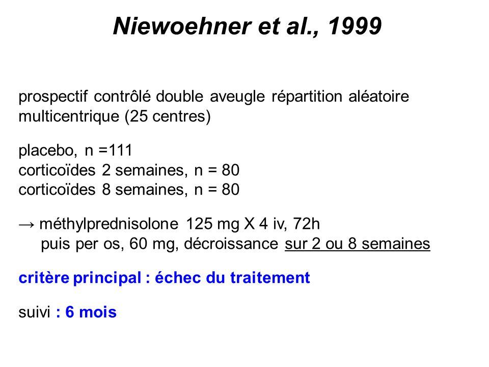 prospectif contrôlé double aveugle répartition aléatoire multicentrique (25 centres) placebo, n =111 corticoïdes 2 semaines, n = 80 corticoïdes 8 sema