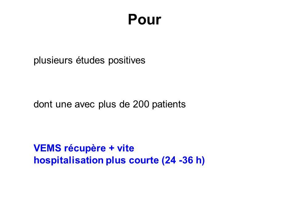 VEMS récupère + vite hospitalisation plus courte (24 -36 h) plusieurs études positives dont une avec plus de 200 patients Pour