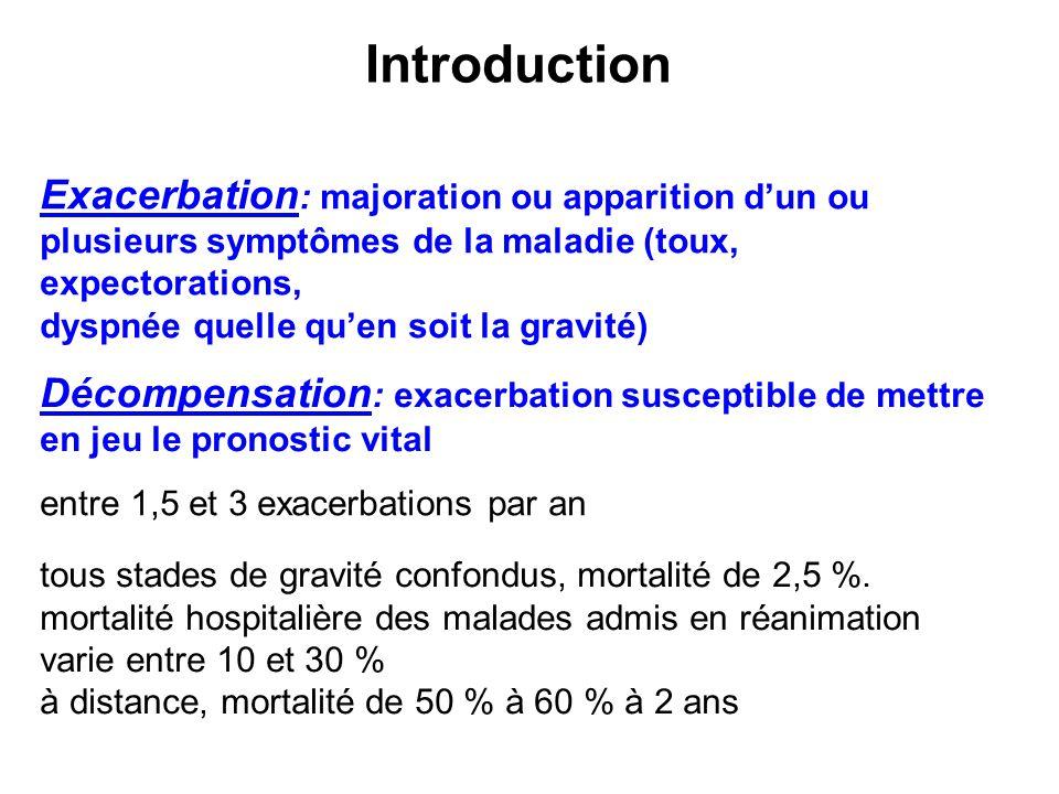 entre 1,5 et 3 exacerbations par an Décompensation : exacerbation susceptible de mettre en jeu le pronostic vital Exacerbation : majoration ou apparit