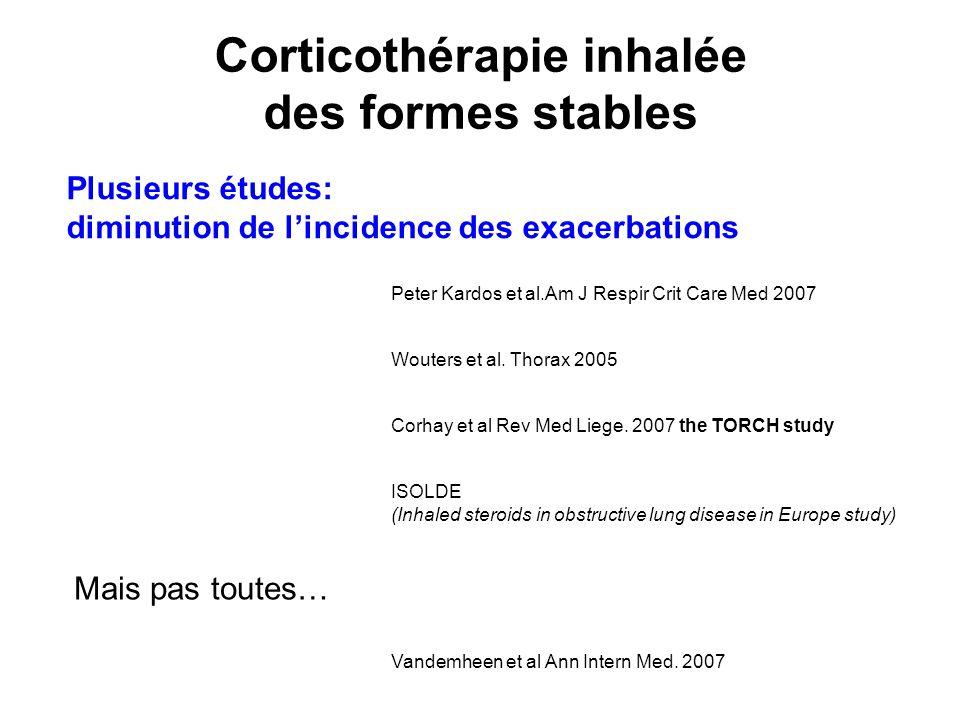 Plusieurs études: diminution de lincidence des exacerbations Peter Kardos et al.Am J Respir Crit Care Med 2007 Wouters et al. Thorax 2005 Vandemheen e