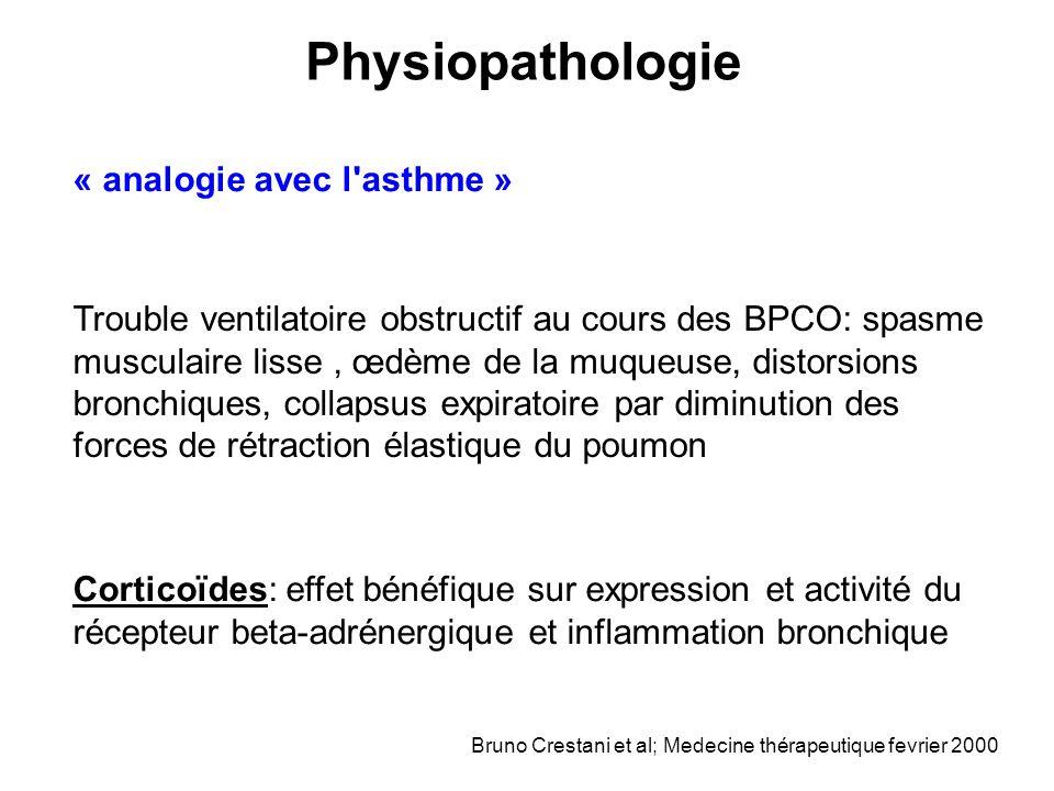 Bruno Crestani et al; Medecine thérapeutique fevrier 2000 « analogie avec l'asthme » Trouble ventilatoire obstructif au cours des BPCO: spasme muscula