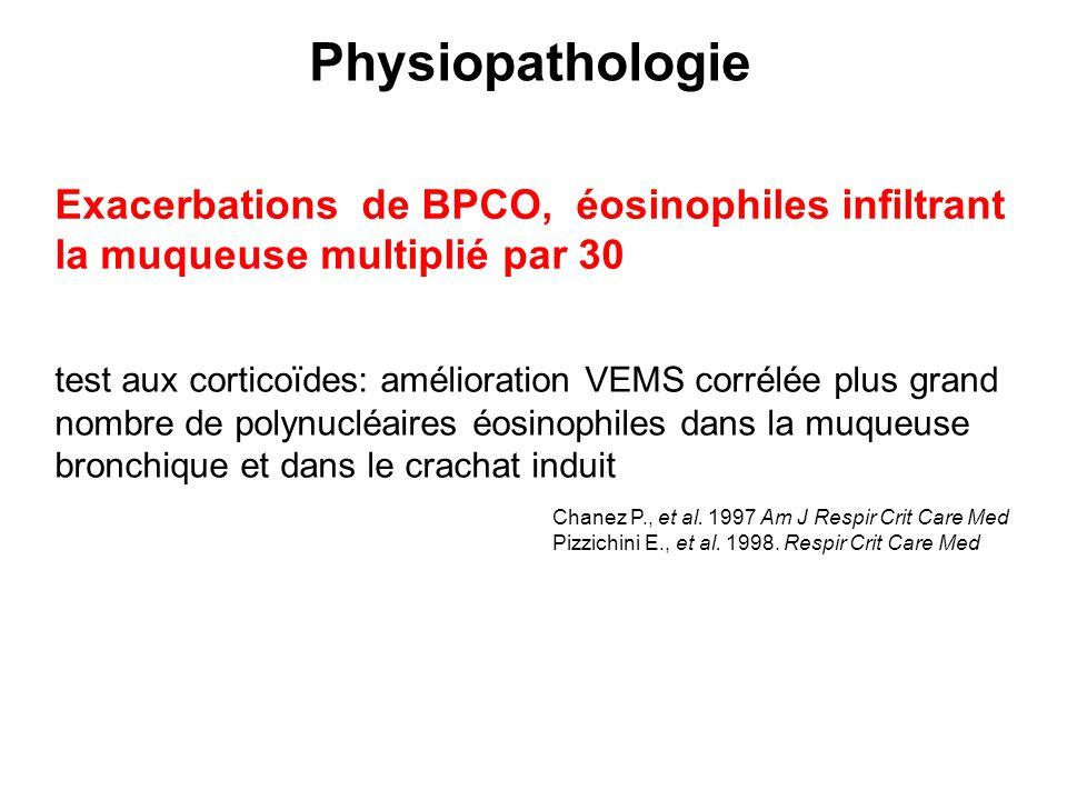 Exacerbations de BPCO, éosinophiles infiltrant la muqueuse multiplié par 30 test aux corticoïdes: amélioration VEMS corrélée plus grand nombre de poly
