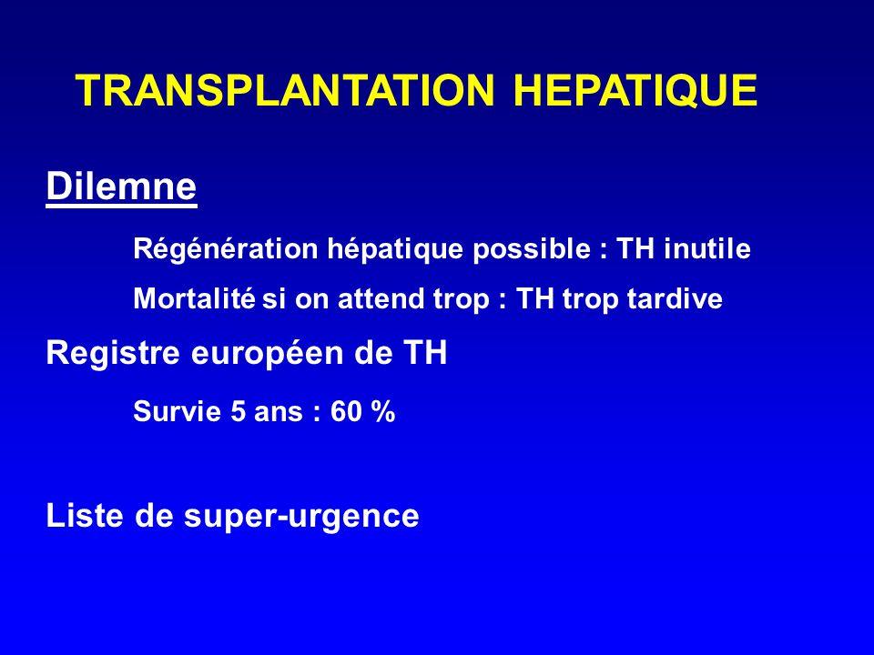 Dilemne Régénération hépatique possible : TH inutile Mortalité si on attend trop : TH trop tardive Registre européen de TH Survie 5 ans : 60 % Liste d