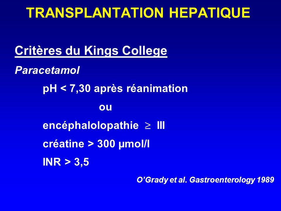 Critères du Kings College Paracetamol pH < 7,30 après réanimation ou encéphalolopathie III créatine > 300 µmol/l INR > 3,5 OGrady et al. Gastroenterol