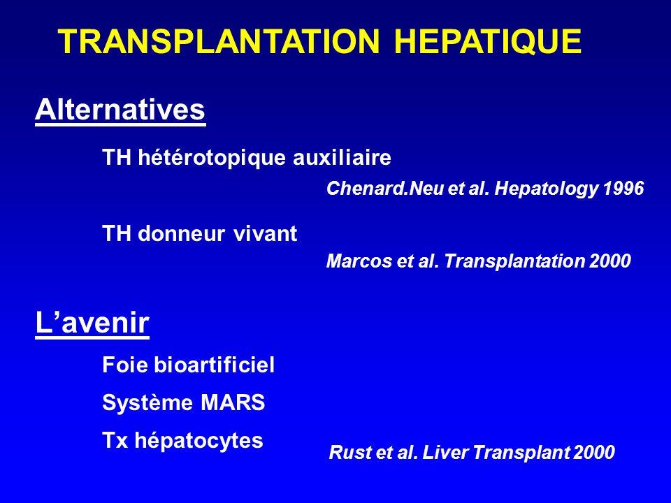 Alternatives TH hétérotopique auxiliaire TH donneur vivant Lavenir Foie bioartificiel Système MARS Tx hépatocytes TRANSPLANTATION HEPATIQUE Chenard.Ne