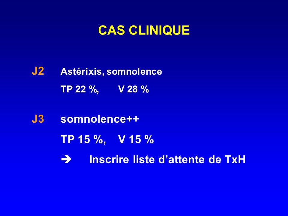 CAS CLINIQUE J3somnolence++ TP 15 %, V 15 % Inscrire liste dattente de TxH J2 Astérixis, somnolence TP 22 %, V 28 %