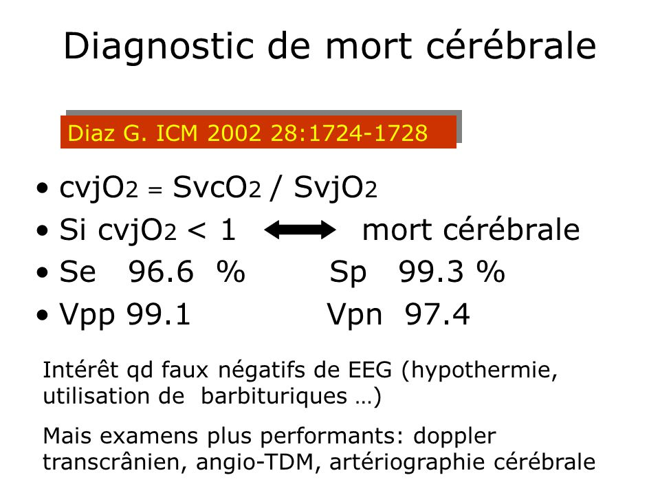 Diagnostic de mort cérébrale cvjO 2 = SvcO 2 / SvjO 2 Si cvjO 2 < 1 mort cérébrale Se 96.6 % Sp 99.3 % Vpp 99.1 Vpn 97.4 Diaz G. ICM 2002 28:1724-1728