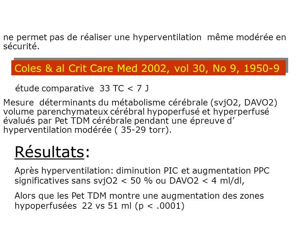 Résultats: Après hyperventilation: diminution PIC et augmentation PPC significatives sans svjO2 < 50 % ou DAVO2 < 4 ml/dl, Alors que les Pet TDM montr