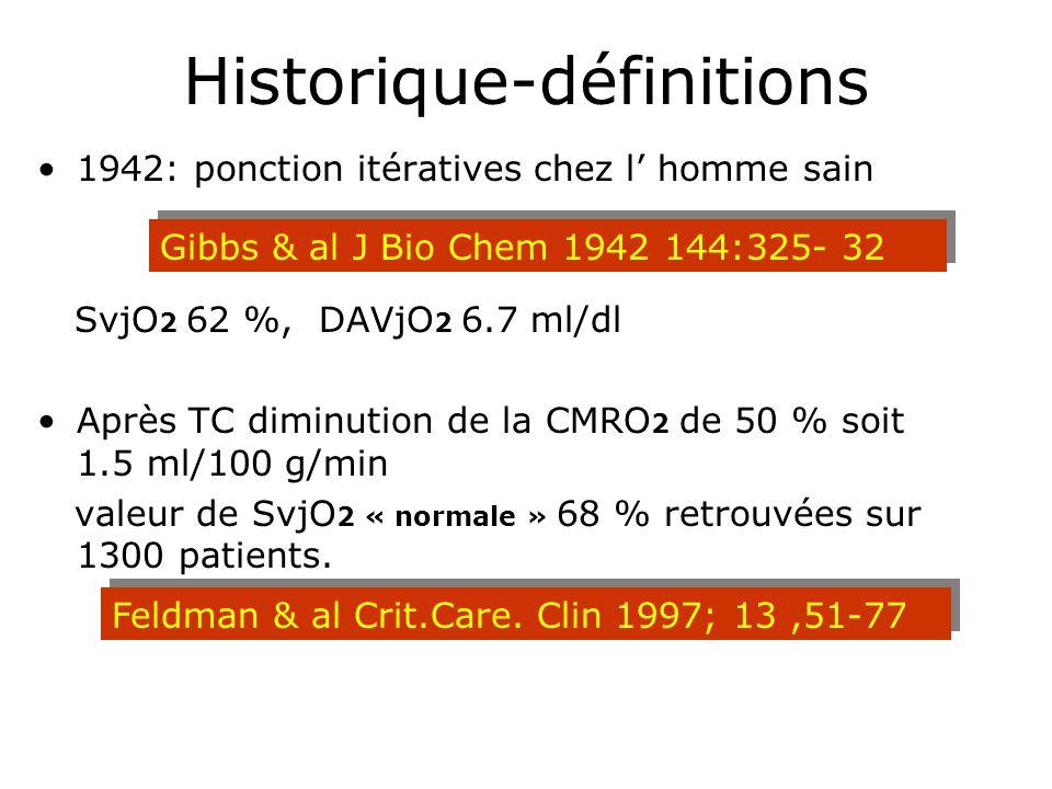 Historique-définitions 1942: ponction itératives chez l homme sain SvjO 2 62 %, DAVjO 2 6.7 ml/dl Après TC diminution de la CMRO 2 de 50 % soit 1.5 ml