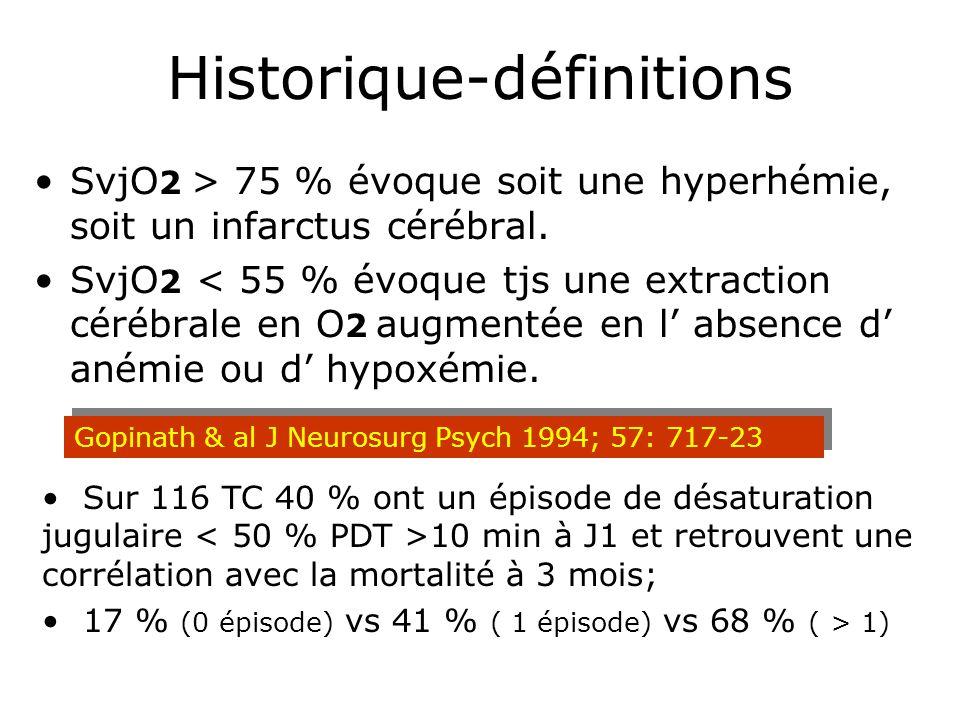 Historique-définitions SvjO 2 > 75 % évoque soit une hyperhémie, soit un infarctus cérébral. SvjO 2 < 55 % évoque tjs une extraction cérébrale en O 2
