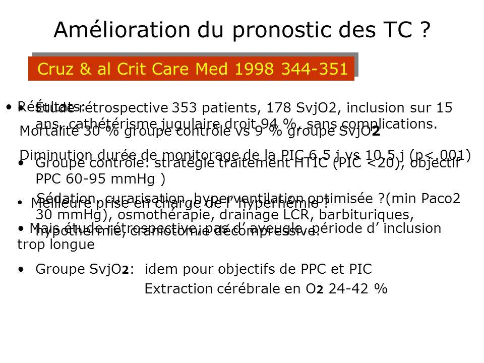 Amélioration du pronostic des TC ? Étude rétrospective 353 patients, 178 SvjO2, inclusion sur 15 ans, cathétérisme jugulaire droit 94 %, sans complica