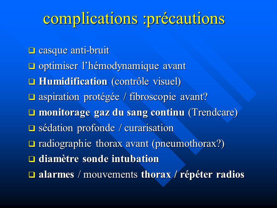 complications :précautions casque anti-bruit casque anti-bruit optimiser lhémodynamique avant optimiser lhémodynamique avant Humidification (contrôle visuel) Humidification (contrôle visuel) aspiration protégée / fibroscopie avant.