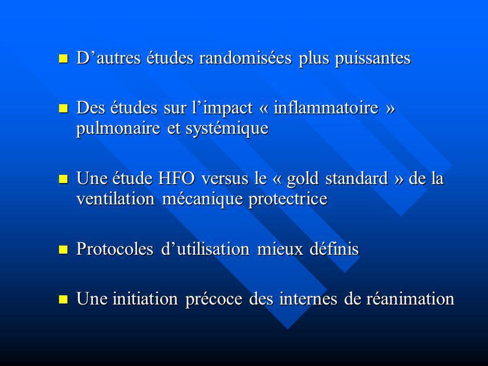 Dautres études randomisées plus puissantes Dautres études randomisées plus puissantes Des études sur limpact « inflammatoire » pulmonaire et systémiqu