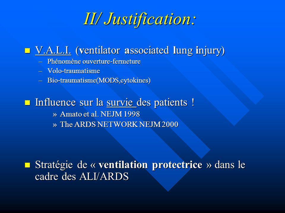 II/ Justification: V.A.L.I. (ventilator associated lung injury) V.A.L.I. (ventilator associated lung injury) –Phénomène ouverture-fermeture –Volo-trau