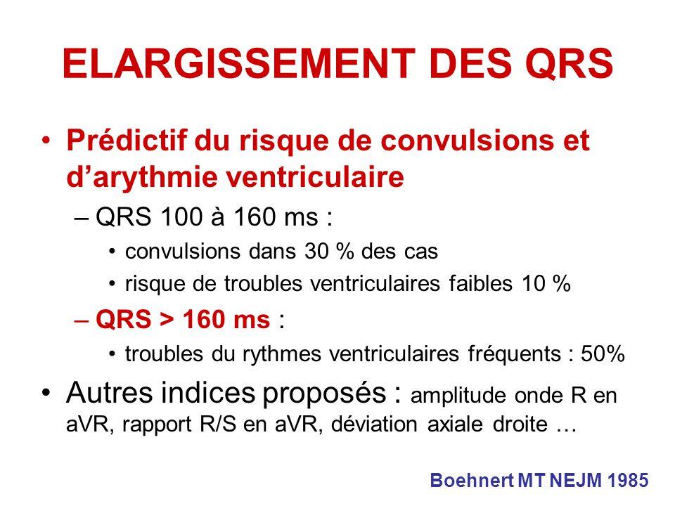 ELARGISSEMENT DES QRS Prédictif du risque de convulsions et darythmie ventriculaire –QRS 100 à 160 ms : convulsions dans 30 % des cas risque de troubles ventriculaires faibles 10 % –QRS > 160 ms : troubles du rythmes ventriculaires fréquents : 50% Autres indices proposés : amplitude onde R en aVR, rapport R/S en aVR, déviation axiale droite … Boehnert MT NEJM 1985