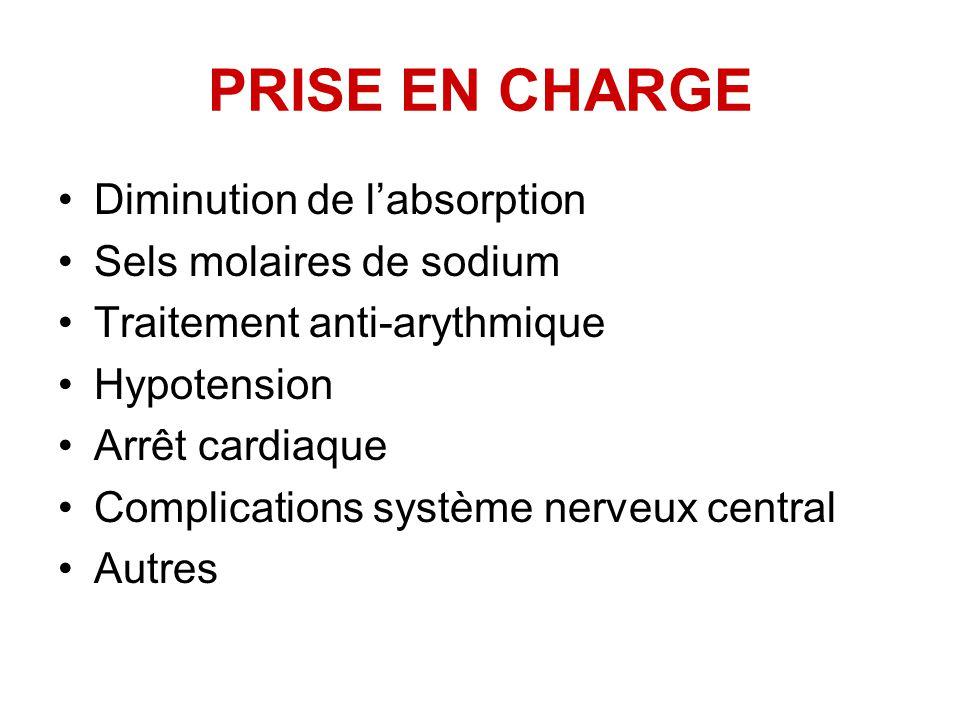 PRISE EN CHARGE Diminution de labsorption Sels molaires de sodium Traitement anti-arythmique Hypotension Arrêt cardiaque Complications système nerveux central Autres