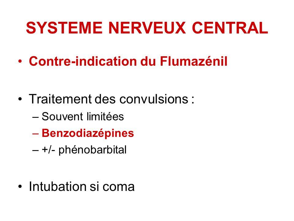 SYSTEME NERVEUX CENTRAL Contre-indication du Flumazénil Traitement des convulsions : –Souvent limitées –Benzodiazépines –+/- phénobarbital Intubation si coma