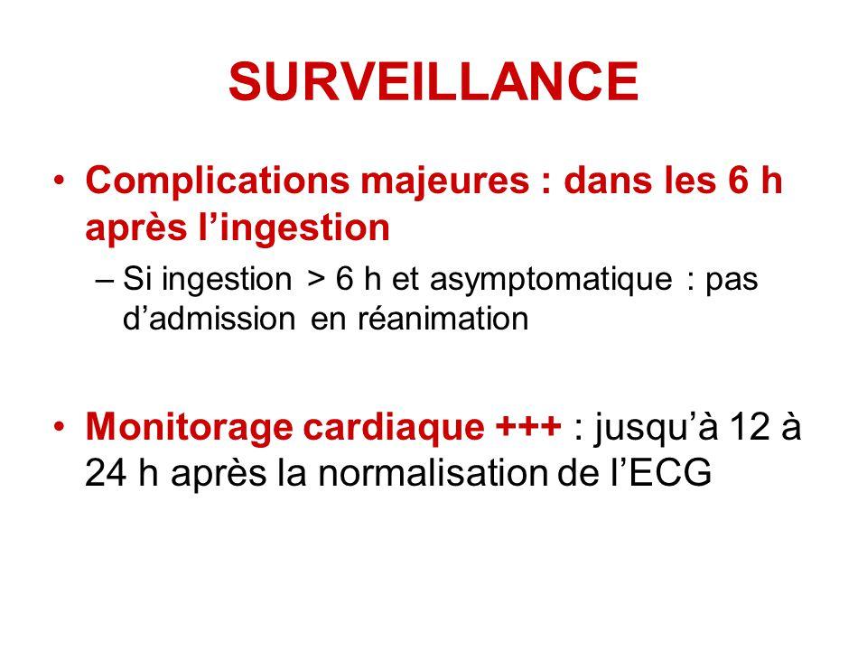 SURVEILLANCE Complications majeures : dans les 6 h après lingestion –Si ingestion > 6 h et asymptomatique : pas dadmission en réanimation Monitorage cardiaque +++ : jusquà 12 à 24 h après la normalisation de lECG