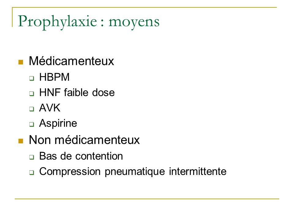 Prophylaxie : moyens Médicamenteux HBPM HNF faible dose AVK Aspirine Non médicamenteux Bas de contention Compression pneumatique intermittente