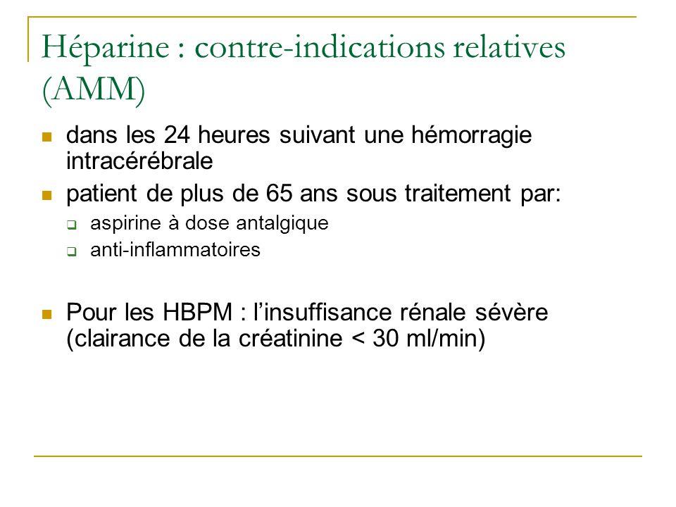 Héparine : contre-indications relatives (AMM) dans les 24 heures suivant une hémorragie intracérébrale patient de plus de 65 ans sous traitement par: