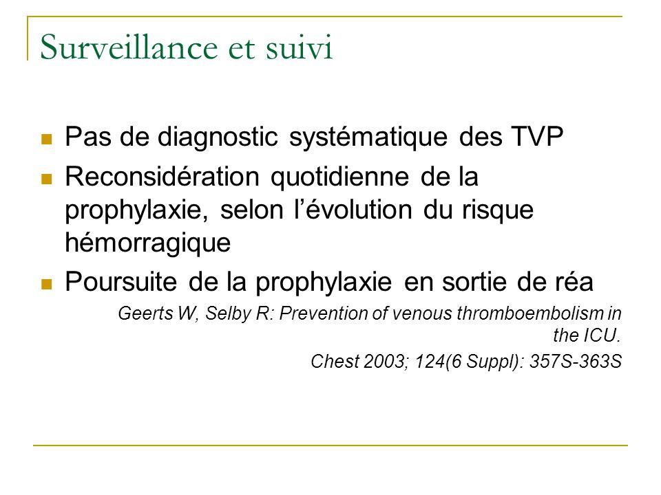 Surveillance et suivi Pas de diagnostic systématique des TVP Reconsidération quotidienne de la prophylaxie, selon lévolution du risque hémorragique Po