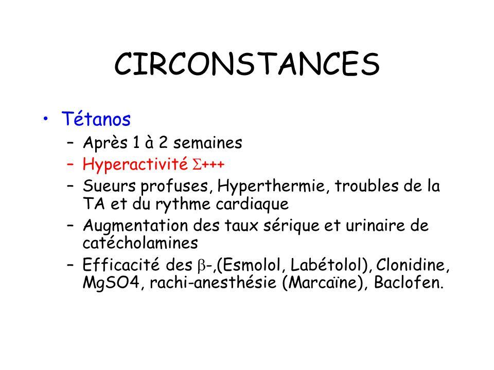 CIRCONSTANCES Tétanos –Après 1 à 2 semaines –Hyperactivité +++ –Sueurs profuses, Hyperthermie, troubles de la TA et du rythme cardiaque –Augmentation des taux sérique et urinaire de catécholamines –Efficacité des -,(Esmolol, Labétolol), Clonidine, MgSO4, rachi-anesthésie (Marcaïne), Baclofen.