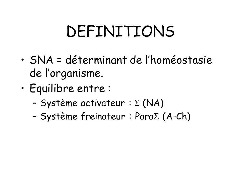DEFINITIONS SNA = déterminant de lhoméostasie de lorganisme.