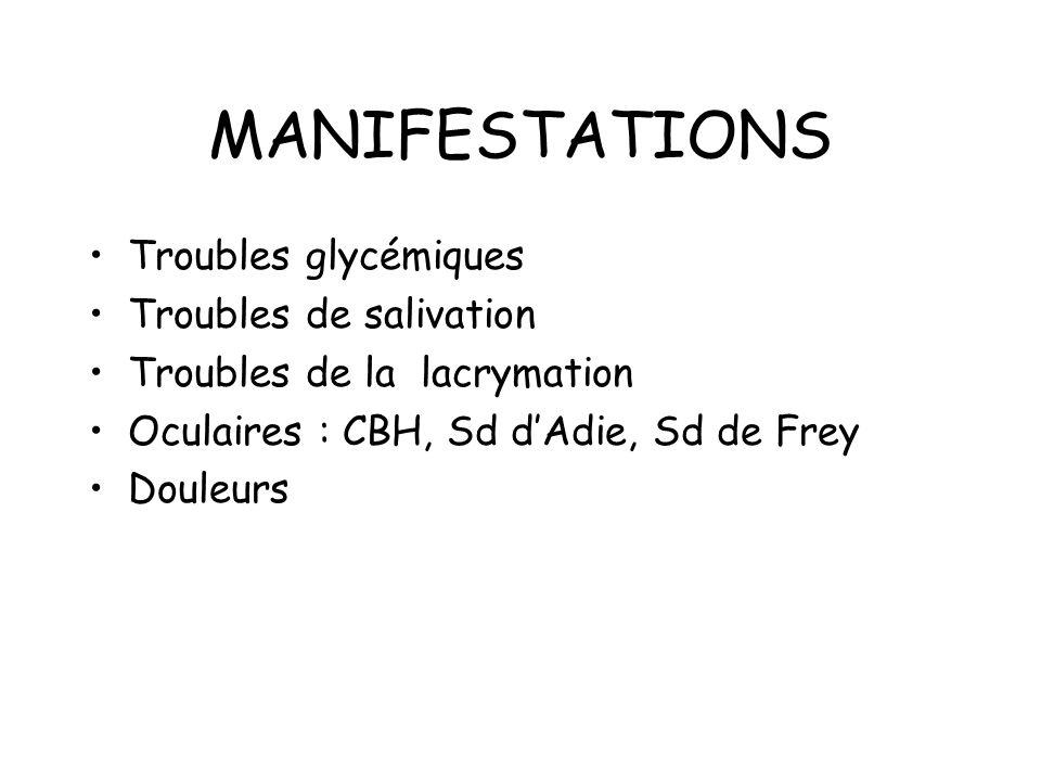 MANIFESTATIONS Troubles glycémiques Troubles de salivation Troubles de la lacrymation Oculaires : CBH, Sd dAdie, Sd de Frey Douleurs