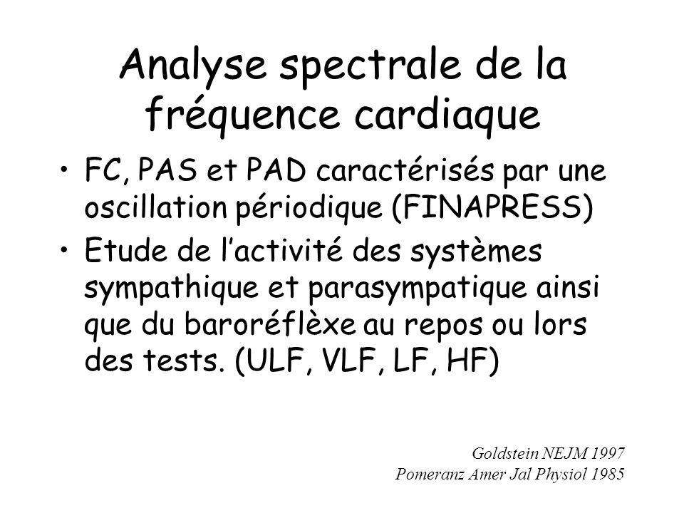 Analyse spectrale de la fréquence cardiaque FC, PAS et PAD caractérisés par une oscillation périodique (FINAPRESS) Etude de lactivité des systèmes sympathique et parasympatique ainsi que du baroréflèxe au repos ou lors des tests.