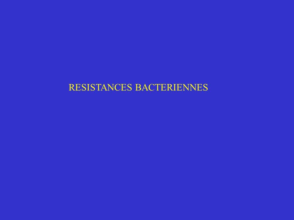 RESISTANCES BACTERIENNES