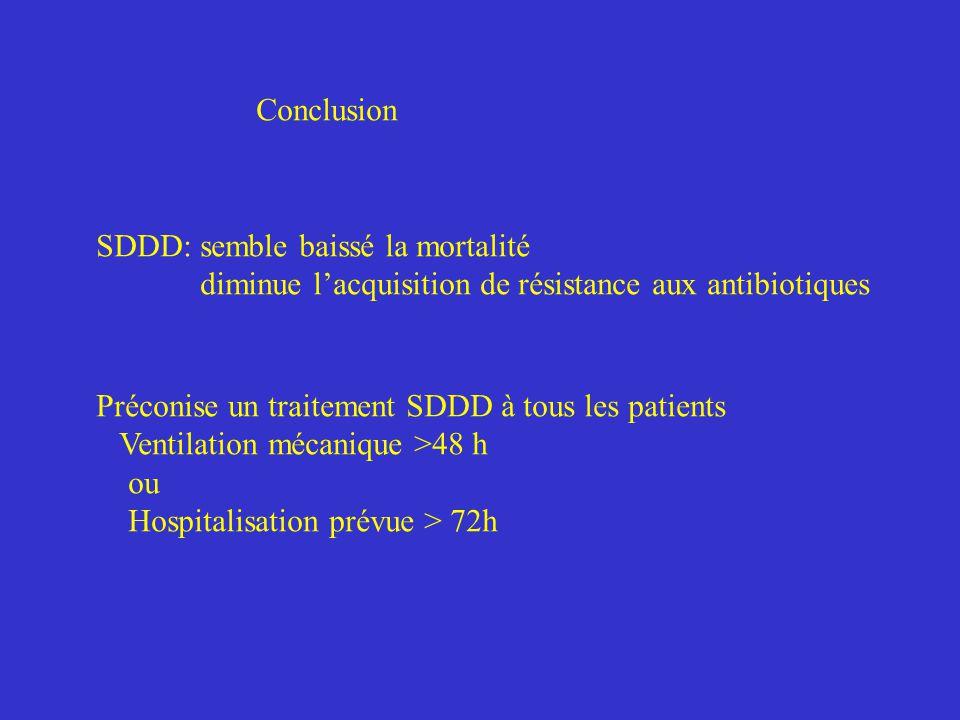 Conclusion SDDD: semble baissé la mortalité diminue lacquisition de résistance aux antibiotiques Préconise un traitement SDDD à tous les patients Ventilation mécanique >48 h ou Hospitalisation prévue > 72h