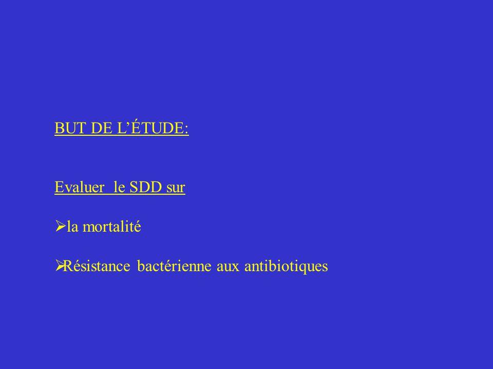 BUT DE LÉTUDE: Evaluer le SDD sur la mortalité Résistance bactérienne aux antibiotiques