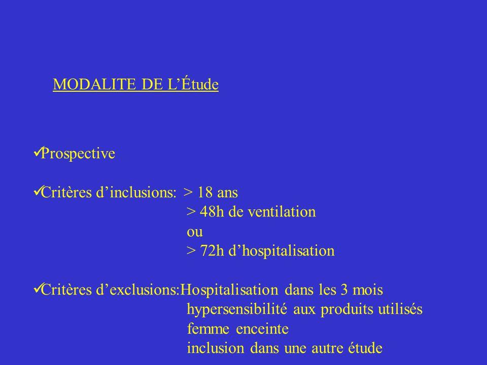 MODALITE DE LÉtude Prospective Critères dinclusions: > 18 ans > 48h de ventilation ou > 72h dhospitalisation Critères dexclusions:Hospitalisation dans les 3 mois hypersensibilité aux produits utilisés femme enceinte inclusion dans une autre étude