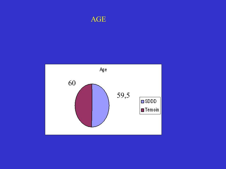 AGE 60 59,5