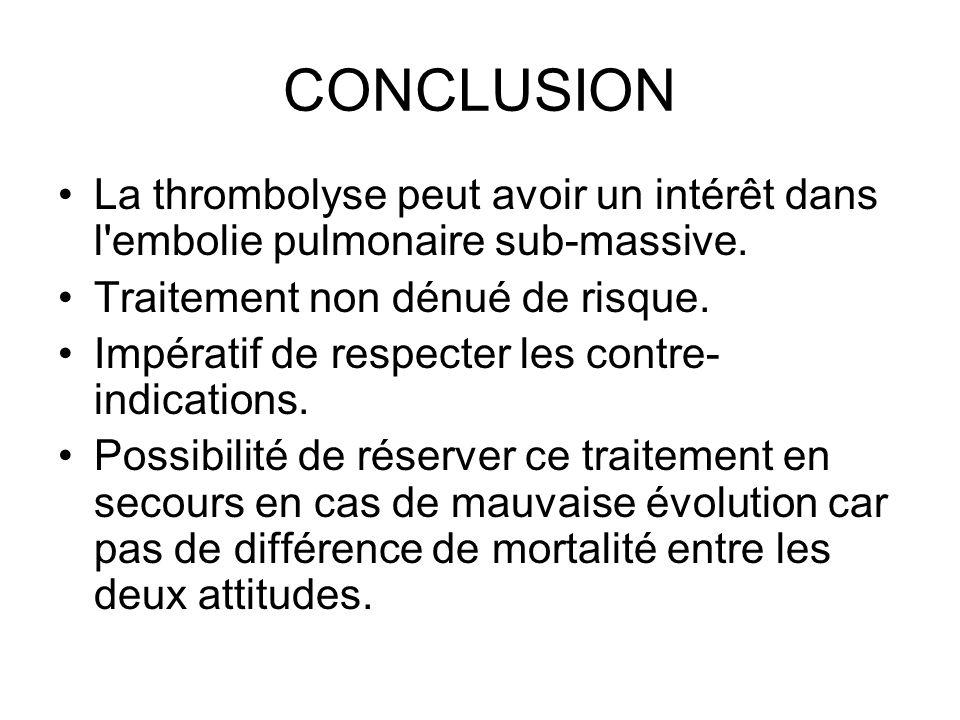 CONCLUSION La thrombolyse peut avoir un intérêt dans l'embolie pulmonaire sub-massive. Traitement non dénué de risque. Impératif de respecter les cont