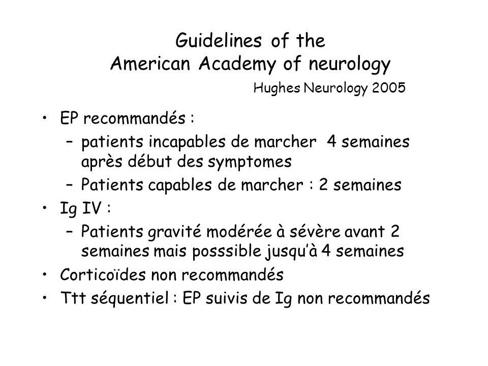 Guidelines of the American Academy of neurology EP recommandés : –patients incapables de marcher 4 semaines après début des symptomes –Patients capables de marcher : 2 semaines Ig IV : –Patients gravité modérée à sévère avant 2 semaines mais posssible jusquà 4 semaines Corticoïdes non recommandés Ttt séquentiel : EP suivis de Ig non recommandés Hughes Neurology 2005