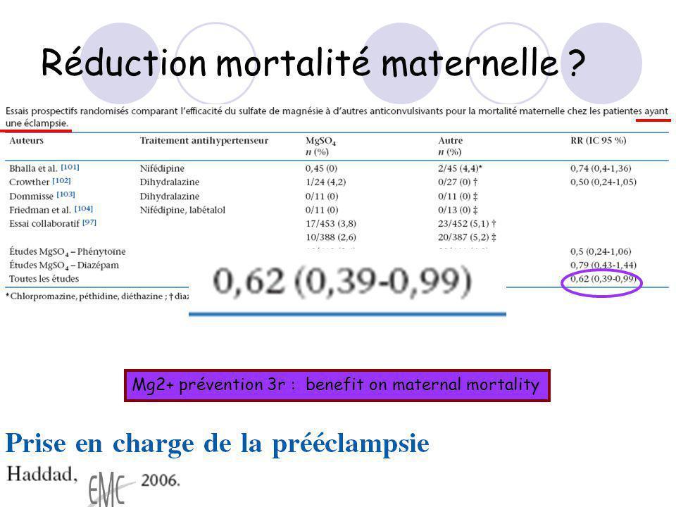 Réduction mortalité maternelle ? Mg2+ prévention 3r : benefit on maternal mortality