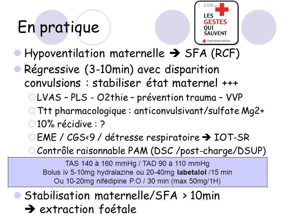 En pratique Hypoventilation maternelle SFA (RCF) Régressive (3-10min) avec disparition convulsions : stabiliser état maternel +++ LVAS – PLS - O2thie – prévention trauma – VVP Ttt pharmacologique : anticonvulsivant/sulfate Mg2+ 10% récidive : .