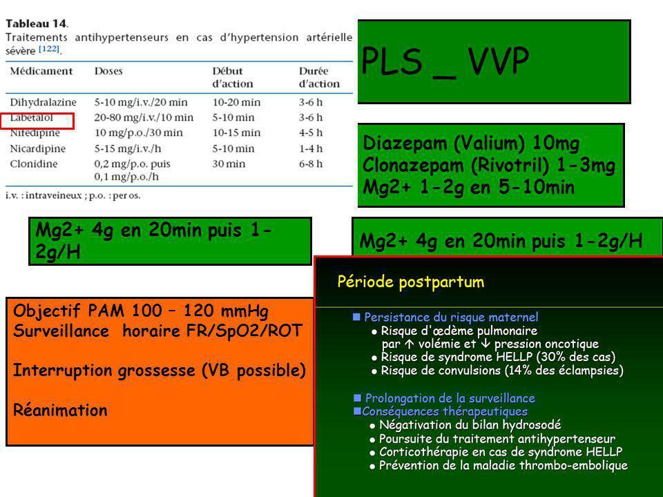 O2 _ LVAS _ PLS _ VVP Diazepam (Valium) 10mg Clonazepam (Rivotril) 1-3mg Mg2+ 1-2g en 5-10min Mg2+ 4g en 20min puis 1- 2g/H Diazepam (Valium) 10mg Clonazepam (Rivotril) 1-3mg Mg2+ 1-2g en 5-10min IOT: Nes 4mg/kg + Célo 1.5mg/kg + Sellick Clonazepam (Rivotril) 0.5-1mg/H Mg2+ 4g en 20min puis 1-2g/H Objectif PAM 100 – 120 mmHg Surveillance horaire FR/SpO2/ROT Interruption grossesse (VB possible) Réanimation Mg2+ 4g en 20min puis 1-2g/H
