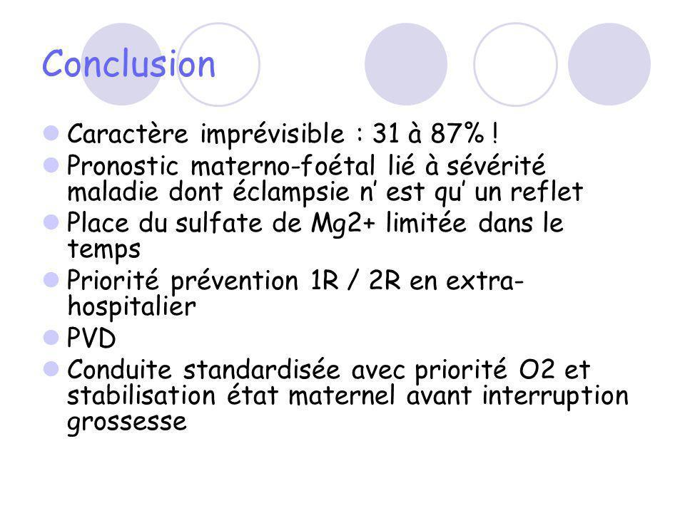 Conclusion Caractère imprévisible : 31 à 87% .