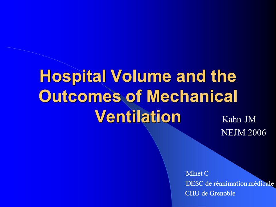 Réduction de mortalité des patients ventilés pour hôpitaux et USI avec grand nombre de patient en comparant quartile / quartile.