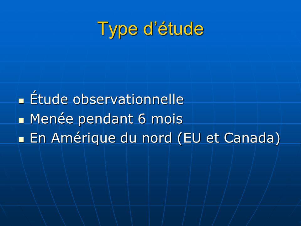 Type détude Étude observationnelle Étude observationnelle Menée pendant 6 mois Menée pendant 6 mois En Amérique du nord (EU et Canada) En Amérique du nord (EU et Canada)