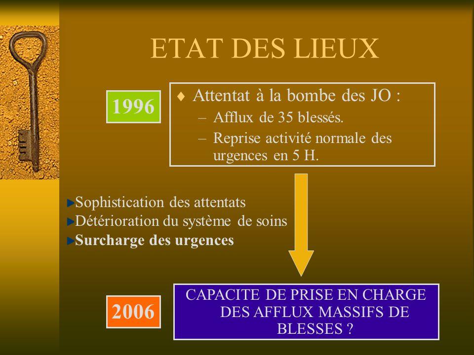 ETAT DES LIEUX Attentat à la bombe des JO : –Afflux de 35 blessés. –Reprise activité normale des urgences en 5 H. CAPACITE DE PRISE EN CHARGE DES AFFL