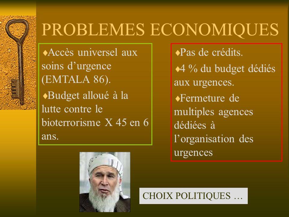 PROBLEMES ECONOMIQUES CHOIX POLITIQUES … Accès universel aux soins durgence (EMTALA 86). Budget alloué à la lutte contre le bioterrorisme X 45 en 6 an