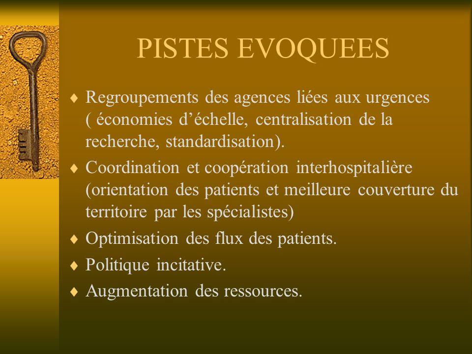 PISTES EVOQUEES Regroupements des agences liées aux urgences ( économies déchelle, centralisation de la recherche, standardisation). Coordination et c
