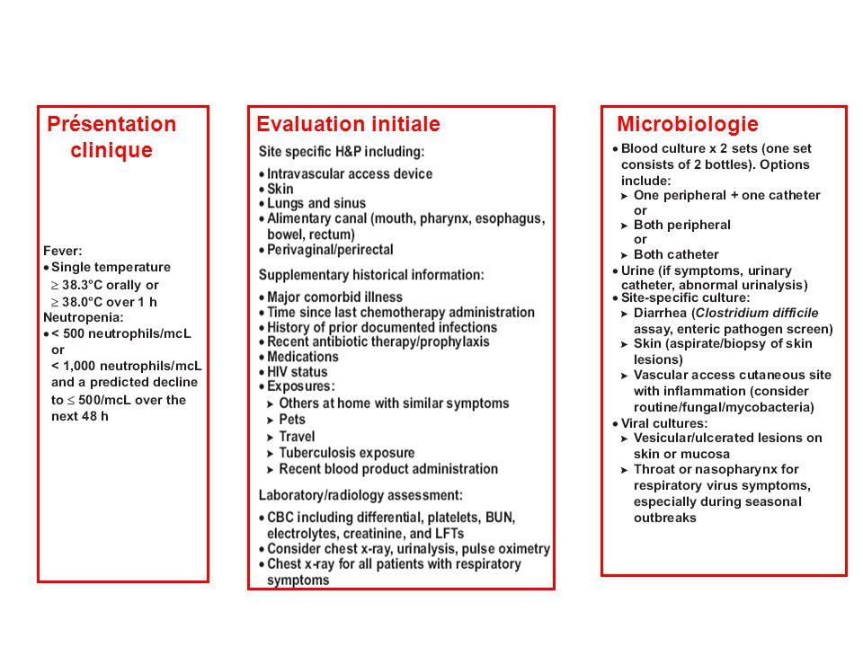 Présentation clinique Evaluation initialeMicrobiologie