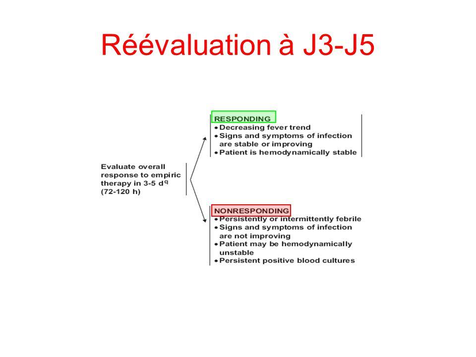 Réévaluation à J3-J5