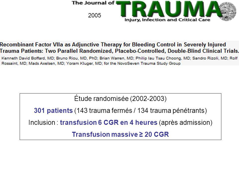 2005 Étude randomisée (2002-2003) 301 patients (143 trauma fermés / 134 trauma pénétrants) Inclusion : transfusion 6 CGR en 4 heures (après admission)