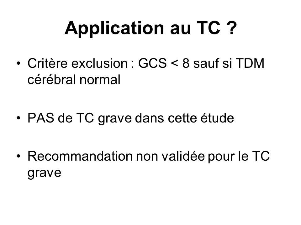 Application au TC ? Critère exclusion : GCS < 8 sauf si TDM cérébral normal PAS de TC grave dans cette étude Recommandation non validée pour le TC gra